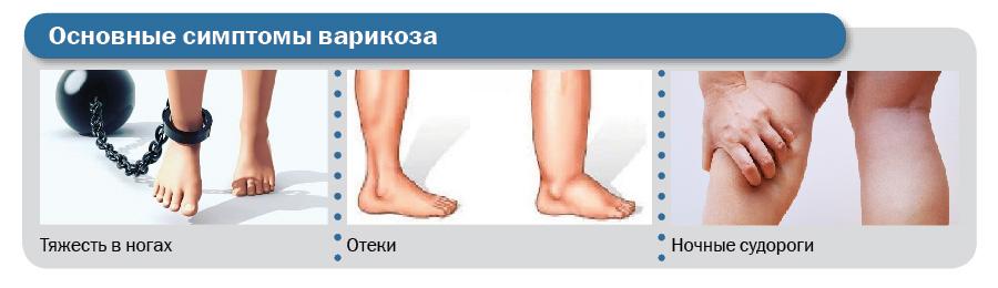 Флебология