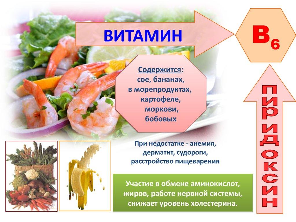 Пиридоксин: инструкция по применению, отзывы и цены