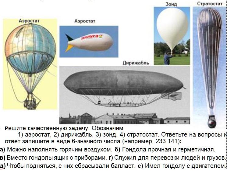 Что такое дирижабль? история дирижаблестроения :: syl.ru