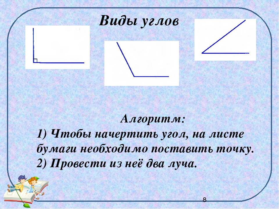 Что такое угол - определение и виды углов в геометрии - помощник для школьников спринт-олимпик.ру