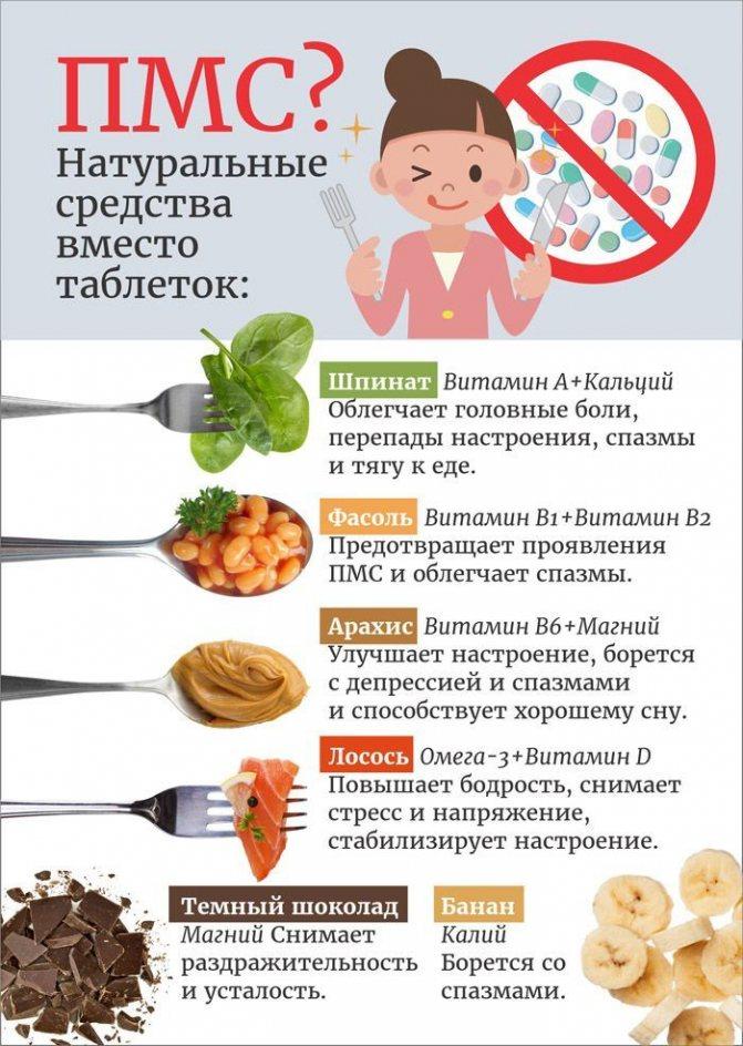 """Что каждый мужчина должен знать о менструации. конспект """"вести.ua"""""""