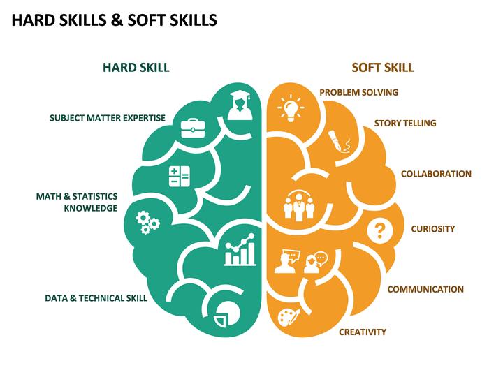 Soft skills: что это и зачем