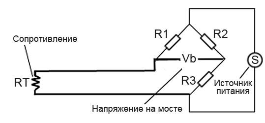 Термистор – характеристика и принцип действия