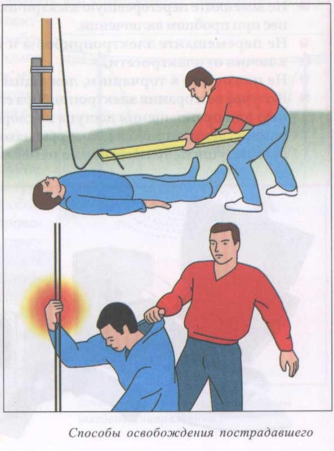 Электрический удар  - большая энциклопедия нефти и газа, статья, страница 1