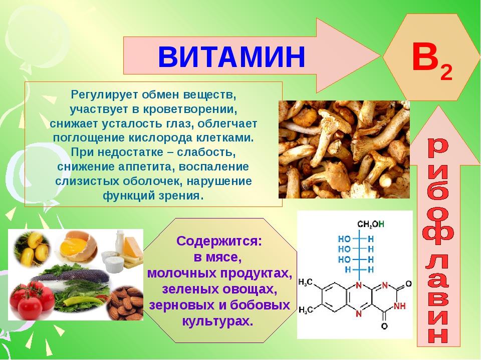 Рибофлавин – инструкция к препарату, цена, аналоги и отзывы о применении