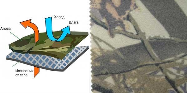 Лиоцелл — гипоаллергенная ткань из древесины эвкалипта