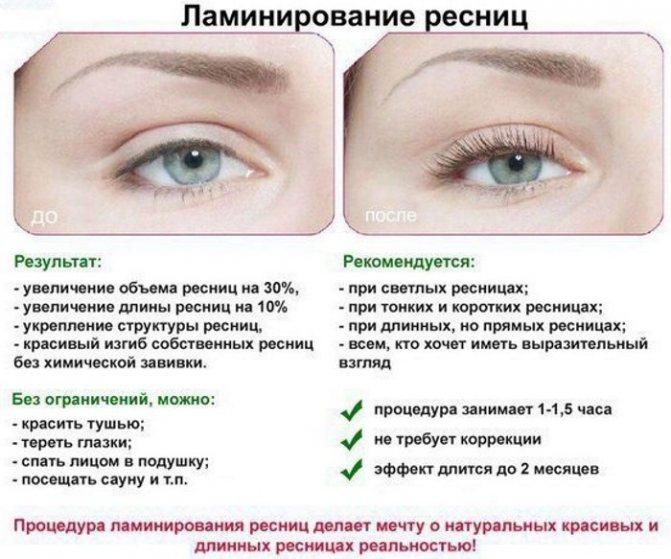 Косметологическая новинка botox ресниц - что это за процедура, плюсы и минусы, фото
