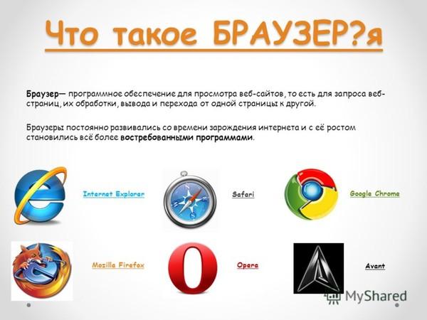 Что такое браузер, зачем он нужен, как пользоваться. самые популярные | блог любови зубаревой