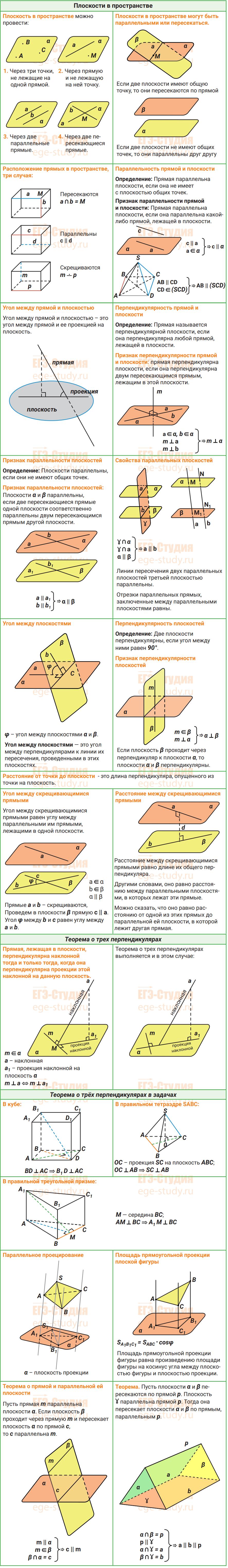§ 1. аксиомы стереометрии / геометрия 10-11 классы