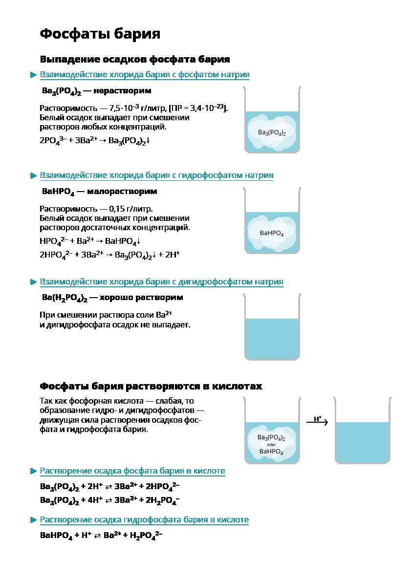 Фосфаты в воде | блог ecosoft