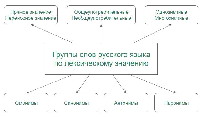 Тип данных