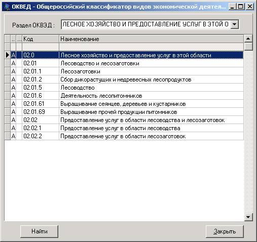 Классификатор окпд 2, расшифровки, разделы