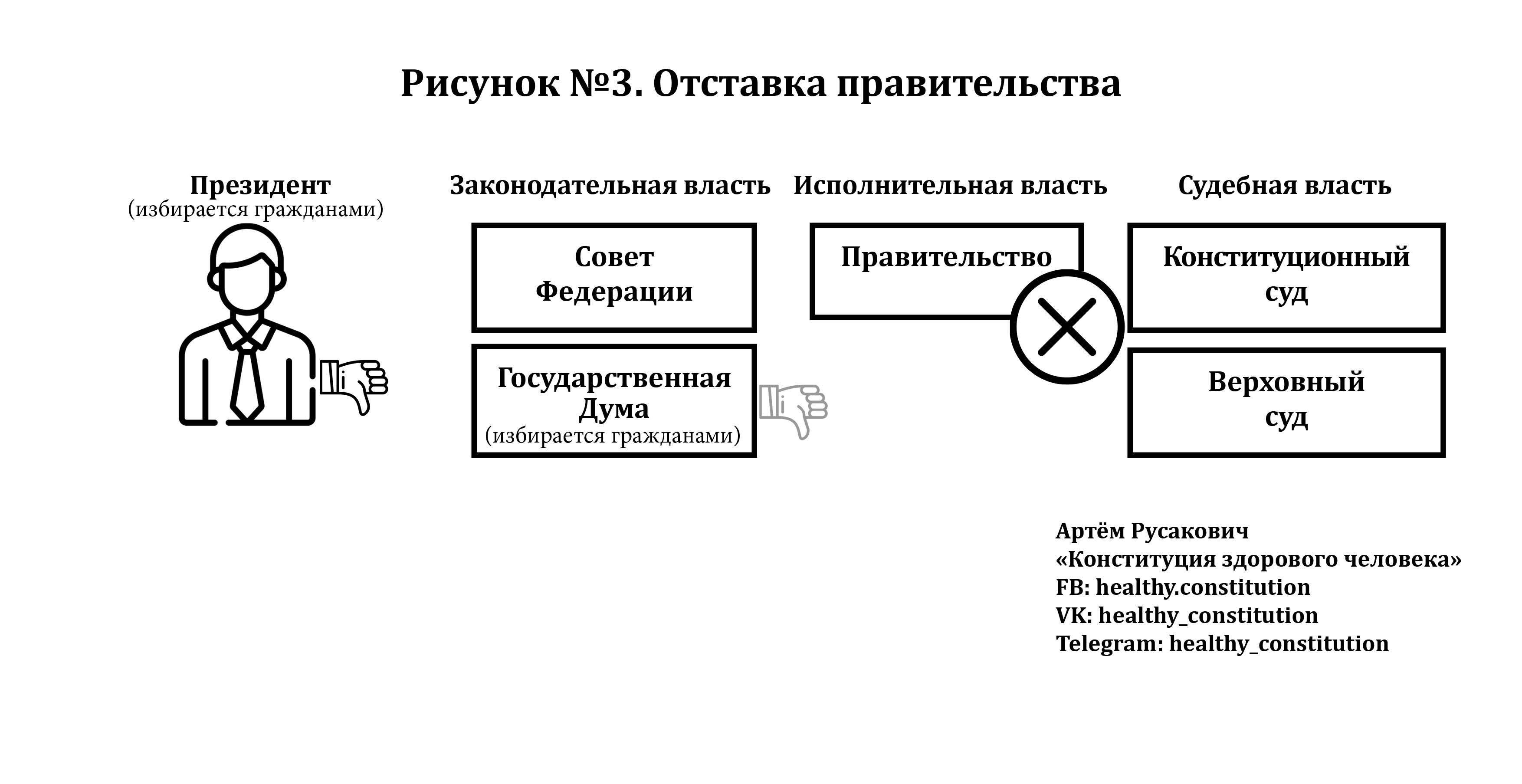 Егэ. обществознание. политика. 4.1. понятие власти