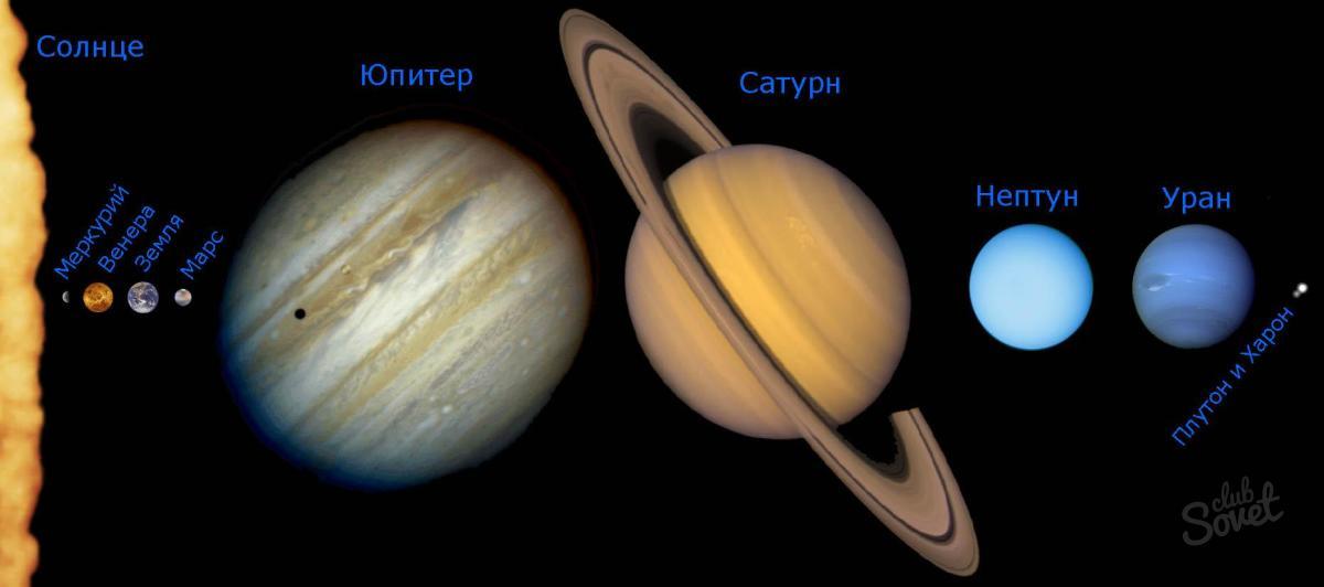 Про планеты солнечной системы по порядку от cолнца