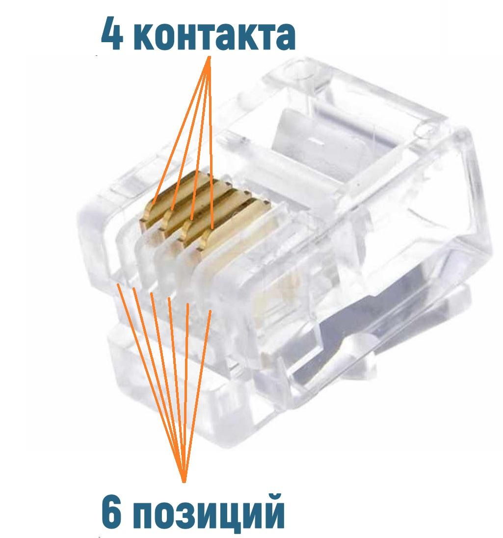 Коннекторы для удочек: выбираем коннектор без колец для махового удилища. как привязать нему леску? коннекторы stonfo и других брендов