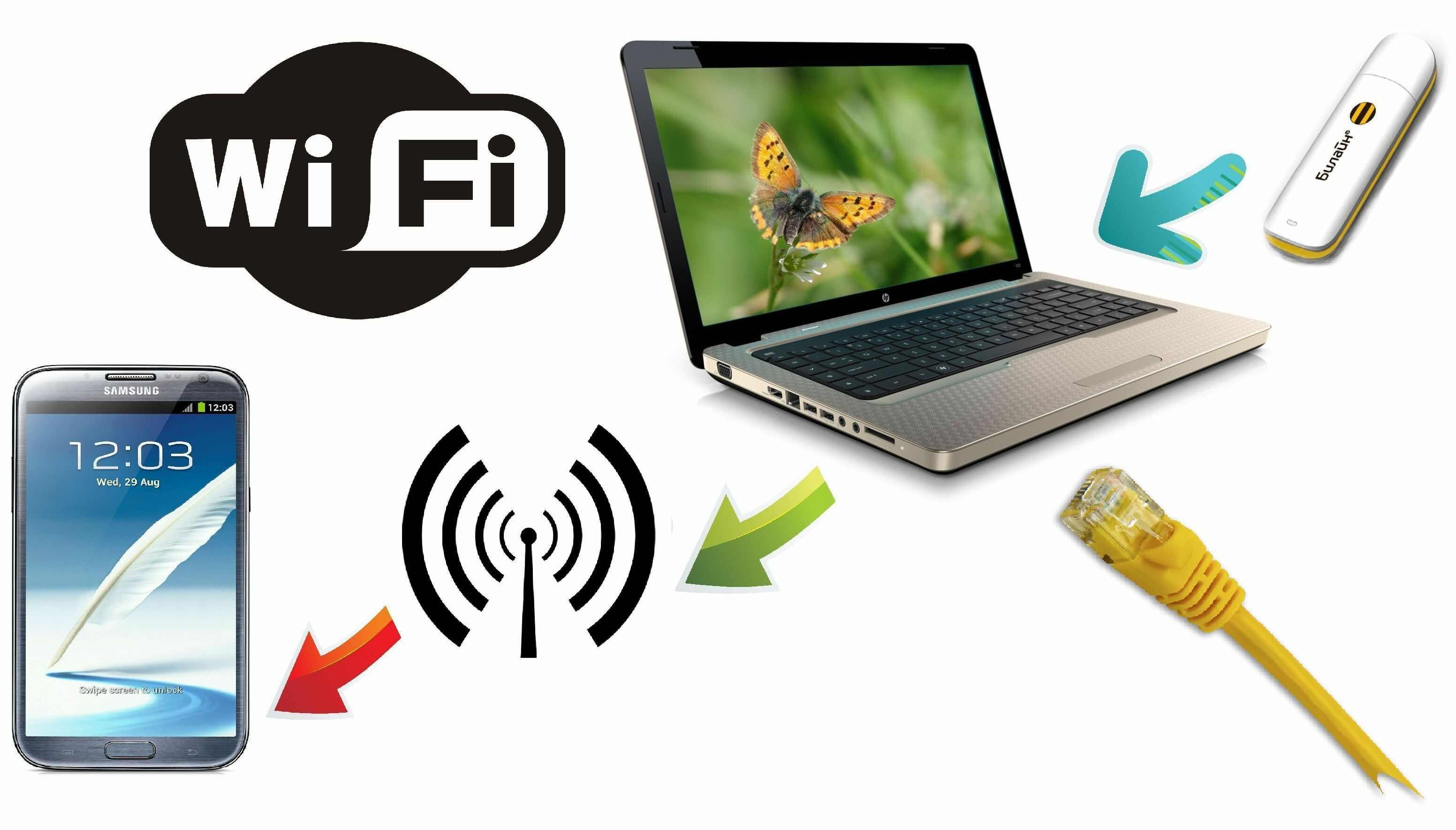 Что такое wi-fi (вай фай) - для новичков