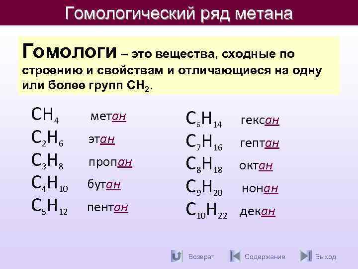 Гомологический ряд химических соединений :: syl.ru
