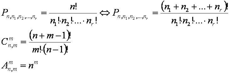 Элементы комбинаторики. основные правила и формулы комбинаторики
