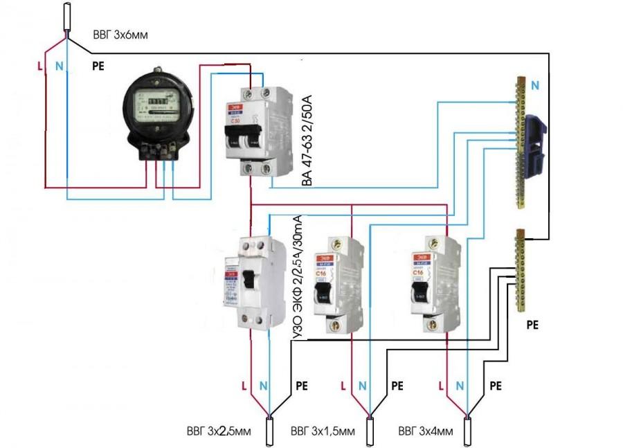 Узо или дифавтомат: что лучше выбрать для электропроводки