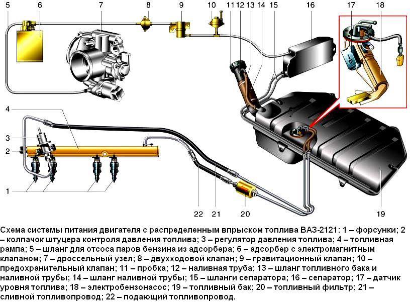 Что такое клапан адсорбера, признаки неисправности клапана абсорбера