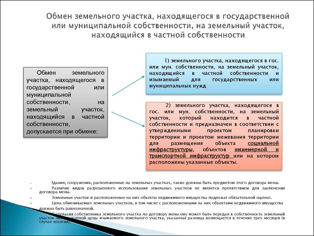Оформление машиноместа в собственность в 2020 году: необходимые документы, признание права