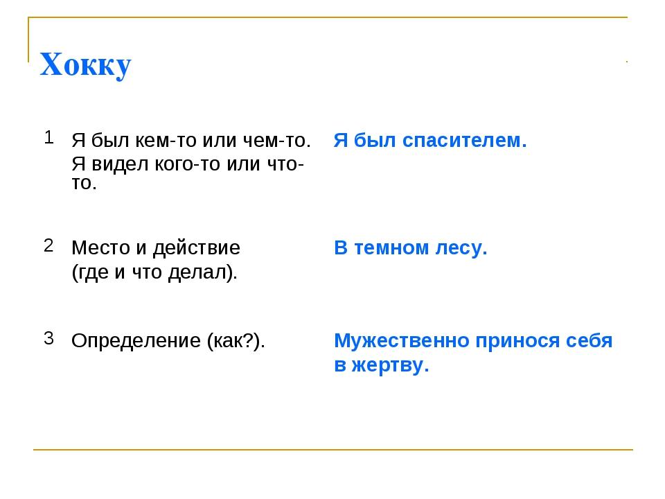 Правила составления и примеры хокку