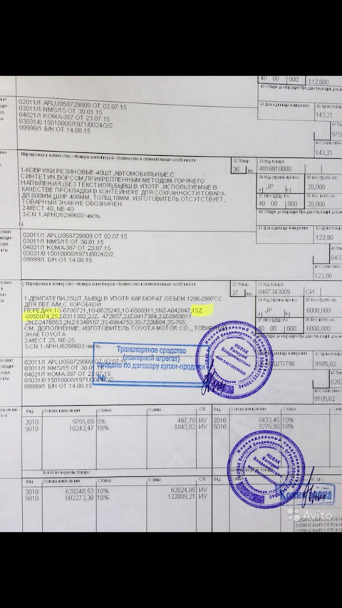 Правила заполнения гтд – грузовой таможенной декларации          | bbf.ru