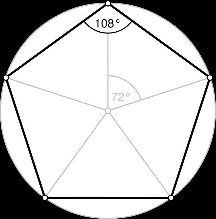 Пентагон (pentagon) в сша - фото, описание