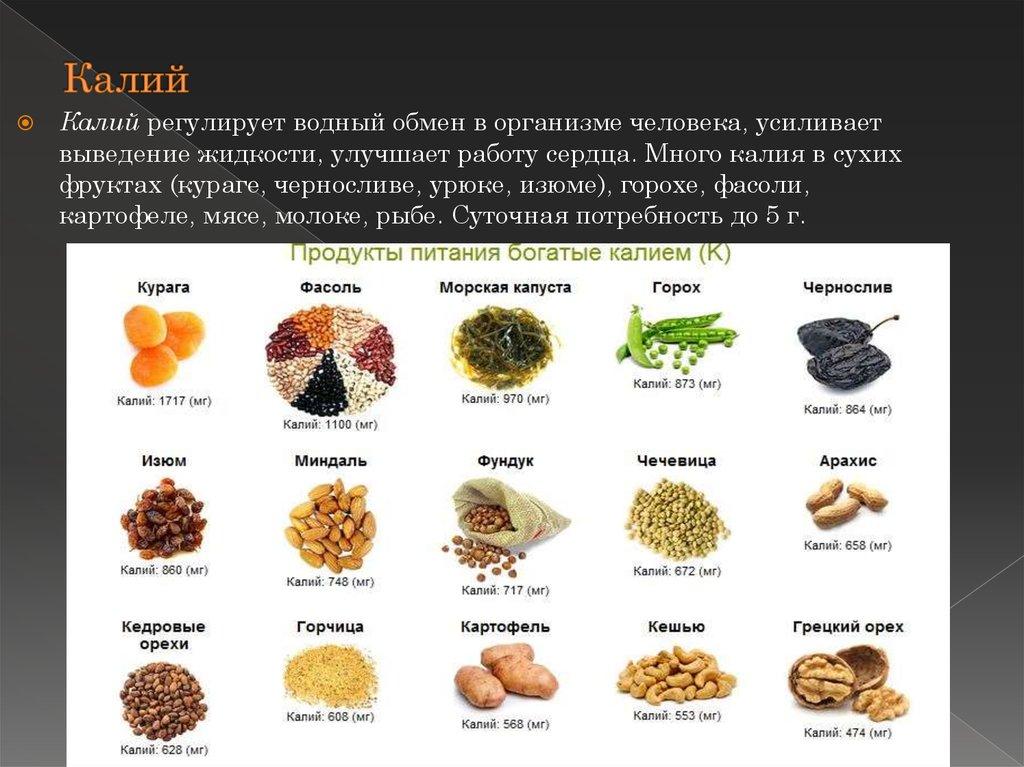 Калий в организме человека, его роль, продукты богатые калием,
