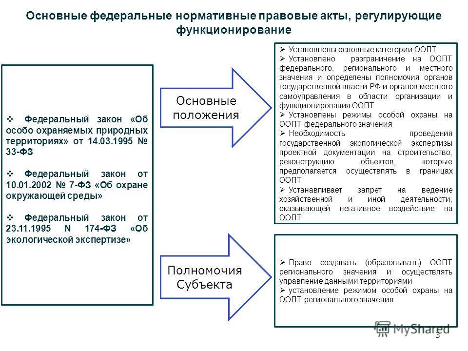 Особо охраняемые природные территории россии — википедия с видео // wiki 2