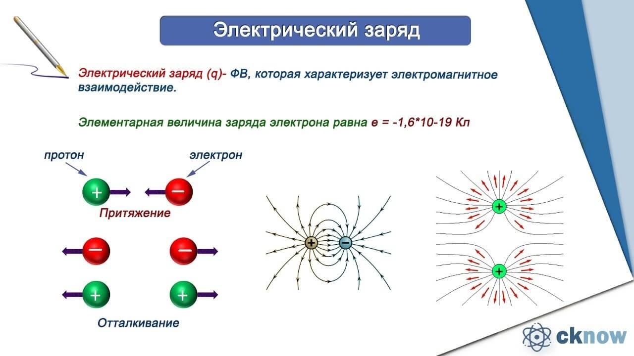 Элементарный электрический заряд — википедия