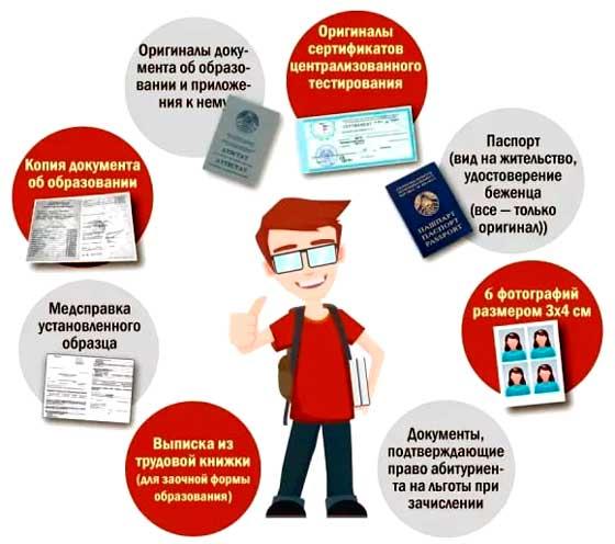 Квота на лечение: что это такое и как ее получить? квота на операцию: очередь и получение :: businessman.ru