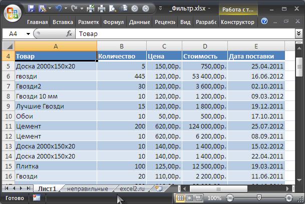 Лабораторная работа №5 сортировка и фильтрация