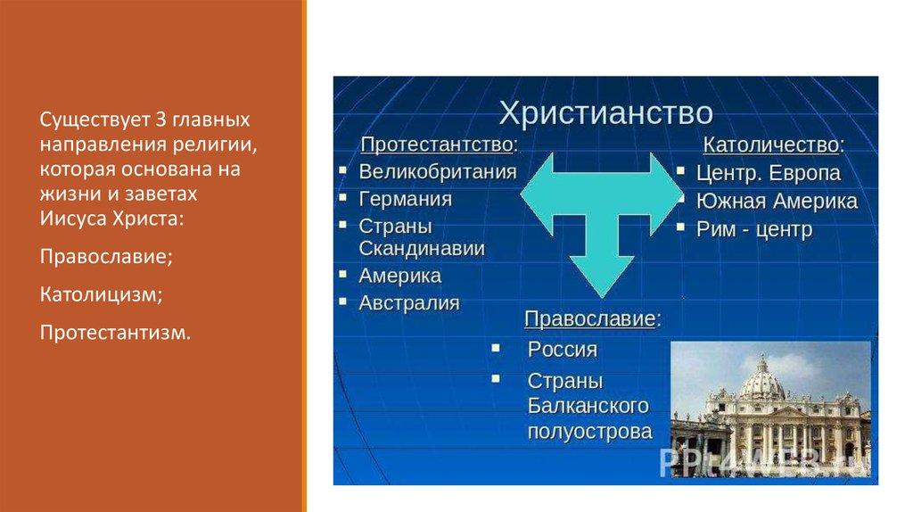 Что такое протестантизм? суть, особенности, идеи философии :: syl.ru