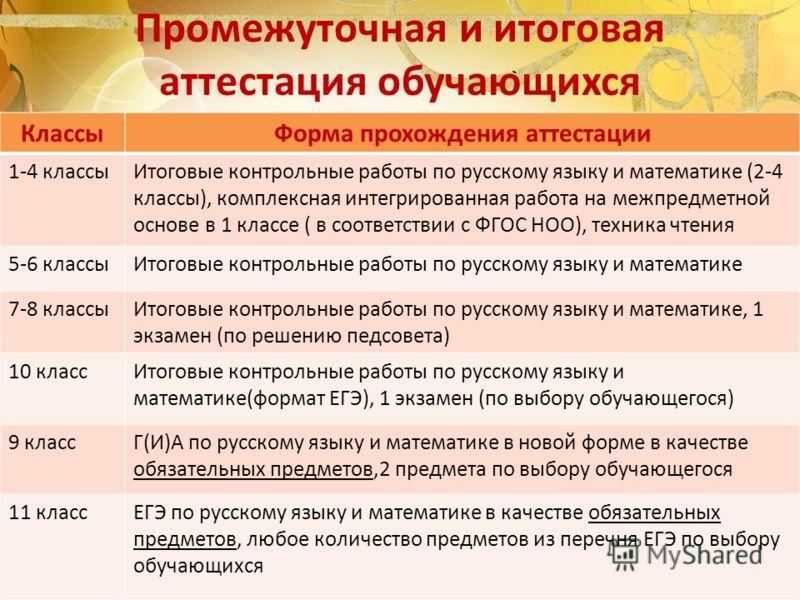 """Моу""""лицей"""" ельниковского муниципального района республика мордовия"""