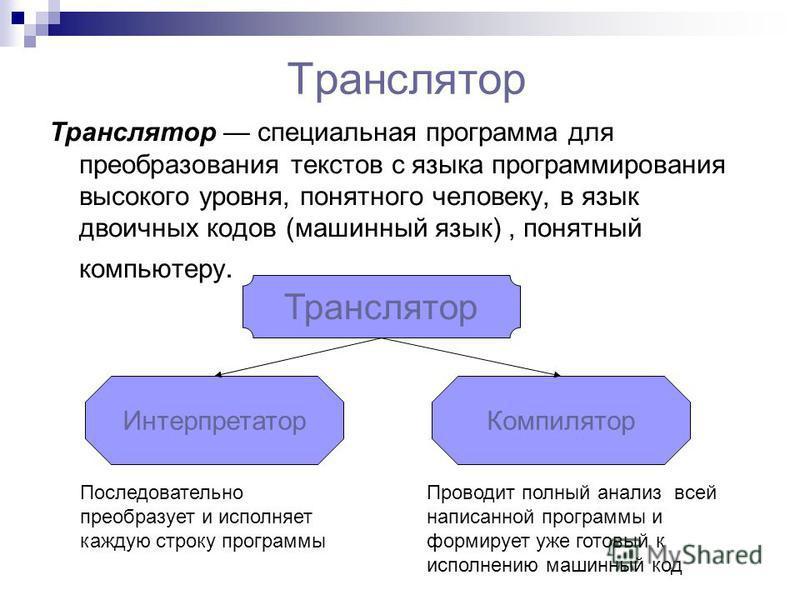 Транслятор — википедия. что такое транслятор