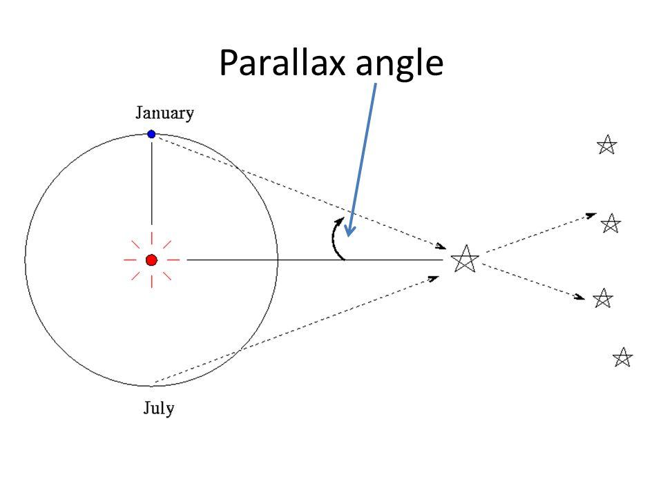 Годичный звёздный параллакс