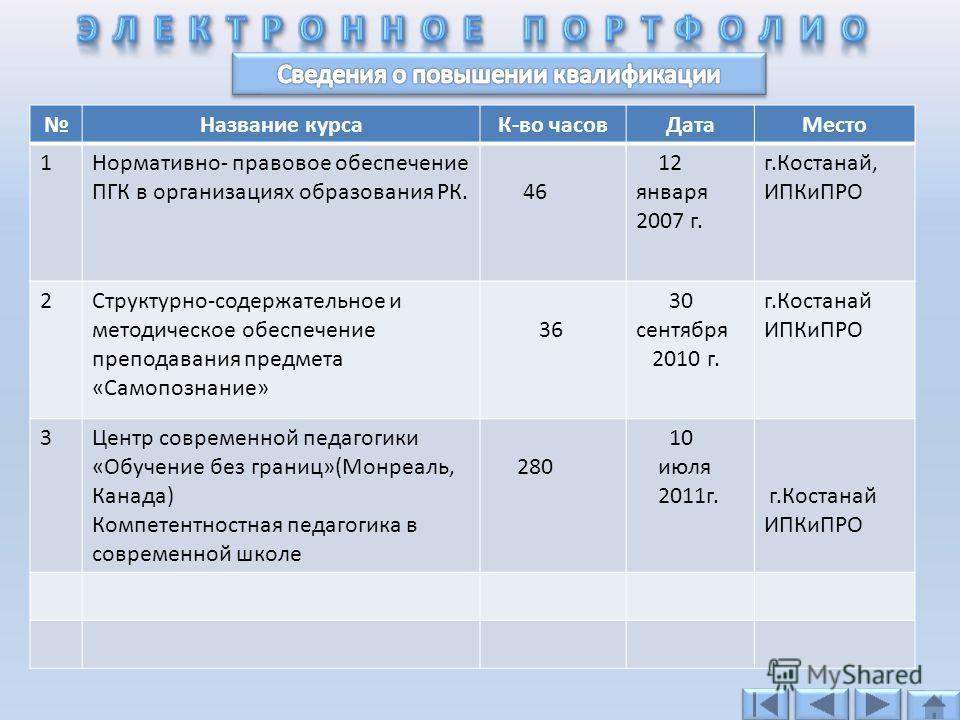 Правоохранительные органы и судебная система / справочник :: бингоскул