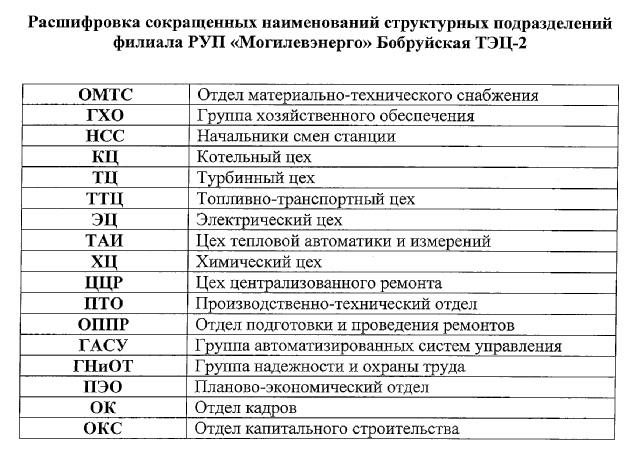 Что такое mms и как им пользоваться : связь : hi-tech : subscribe.ru
