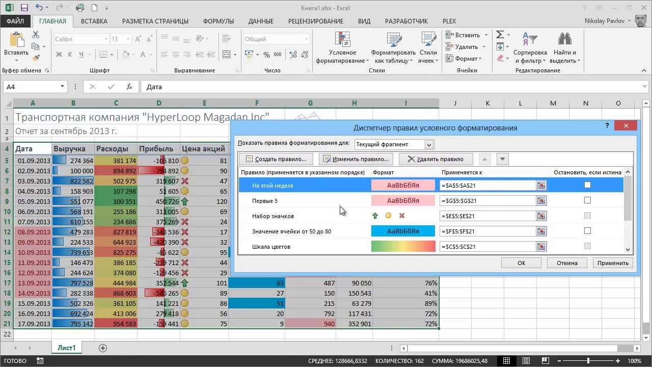 Условное форматирование в excel. примеры, цветовая шкала, наборы значков :: syl.ru