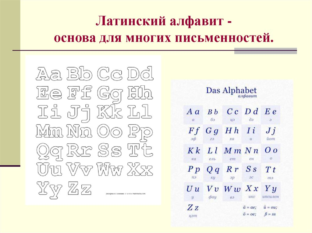 Латинский алфавит — википедия с видео // wiki 2
