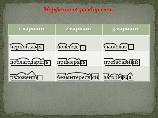 Основные способы образования слов