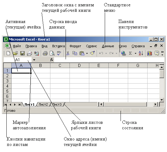 """Урок по теме """"функции в электронных таблицах"""". 9-й класс"""
