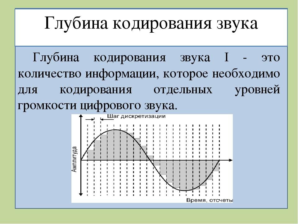 """Презентация на тему """"звук. кодирование звука"""" по информатике для 9 класса"""