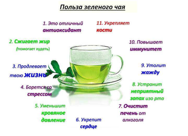 Чай латте (chai latte) – описание, рецепты итальянского напитка