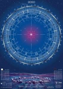 Лунный календарь онлайн. расчет: фазы луны, знака. какой сегодня лунный день?
