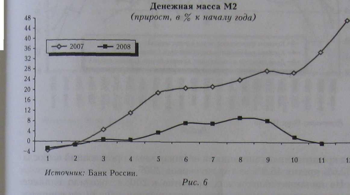 Экономические кризисы в россии: история, преодоление и прогнозы