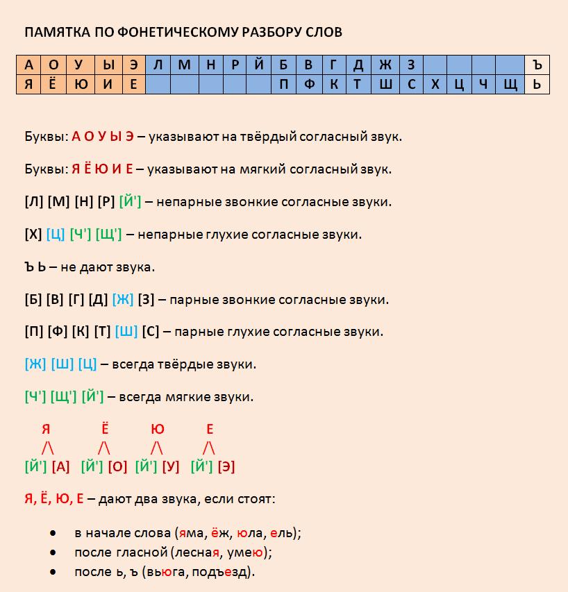 Какие бывают мутации и чем они отличаются (12 фото)
