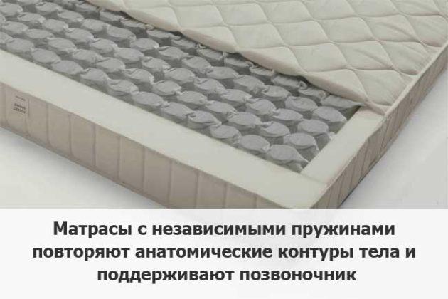 Пружинный блок боннель в матрасах и диванах