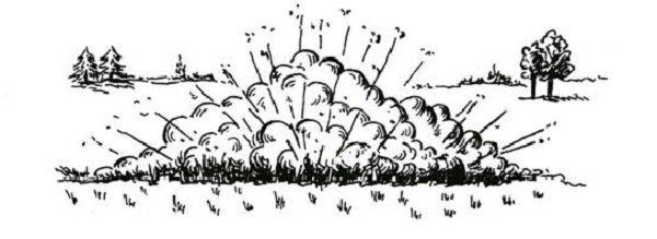 Что такое фугас? мина, фугас. фугас - снаряд